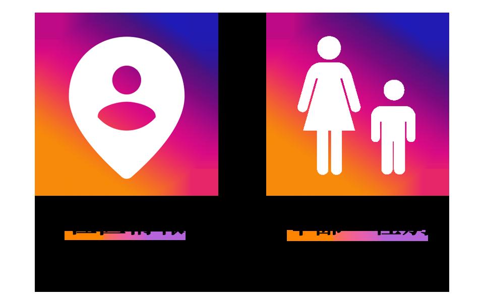 Insta TyrではInstagramを利用しているユーザーの位置情報を絞り、年齢や性別も指定しターゲティングが可能
